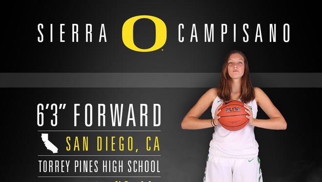 Sierra Campisano is the No. 14-ranked recruit in the nation and signed with the Ducks.