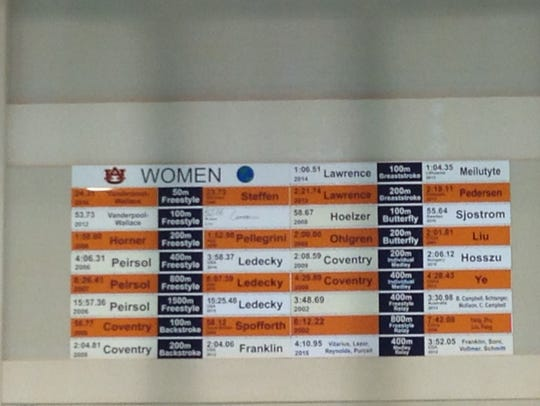 The 100-meter freestyle record placard by Australian