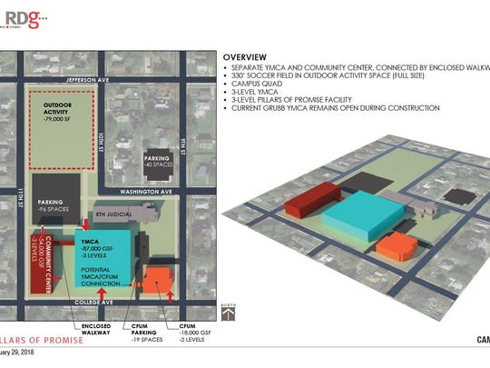 The Pillars of Promise conceptual plan includes a new YMCA and community center, plus a full-size soccer field.