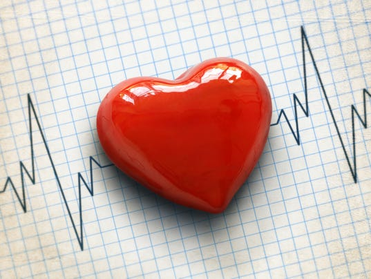 Cardiogram and heart