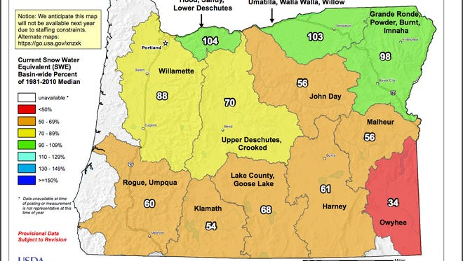 Snowpack is much better in northern Oregon, compared to the state's southern half.