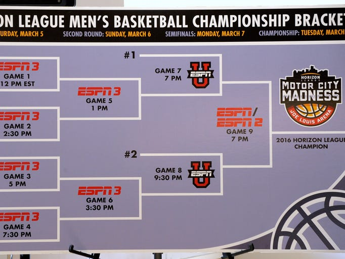 This is the Horizon League Men's Basketball Championship