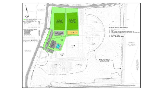 Proposed pool and park for Southwood on 20 acres owned by the city of Tallahassee.