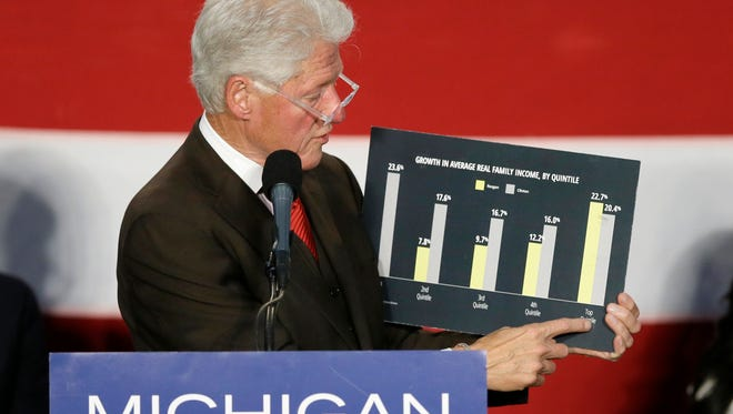 "Former President Bill Clinton shows a graph as he addresses Democrats in Flint Wednesday. Clinton told a crowd that the Democratic candidates support ""middle-out"" economic policies such as raising the minimum wage and not ""trickle-down."""