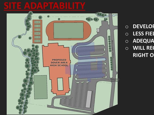 Option 1 of four presented to Dover school board members