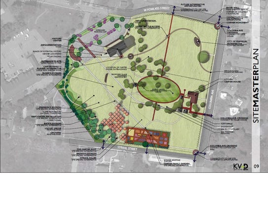 The Carter House State Historic Site master plan is