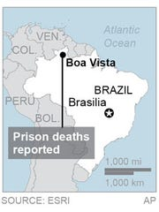 Brazilian authorities said Friday that at least 33 prisoners have died in a penitentiary.