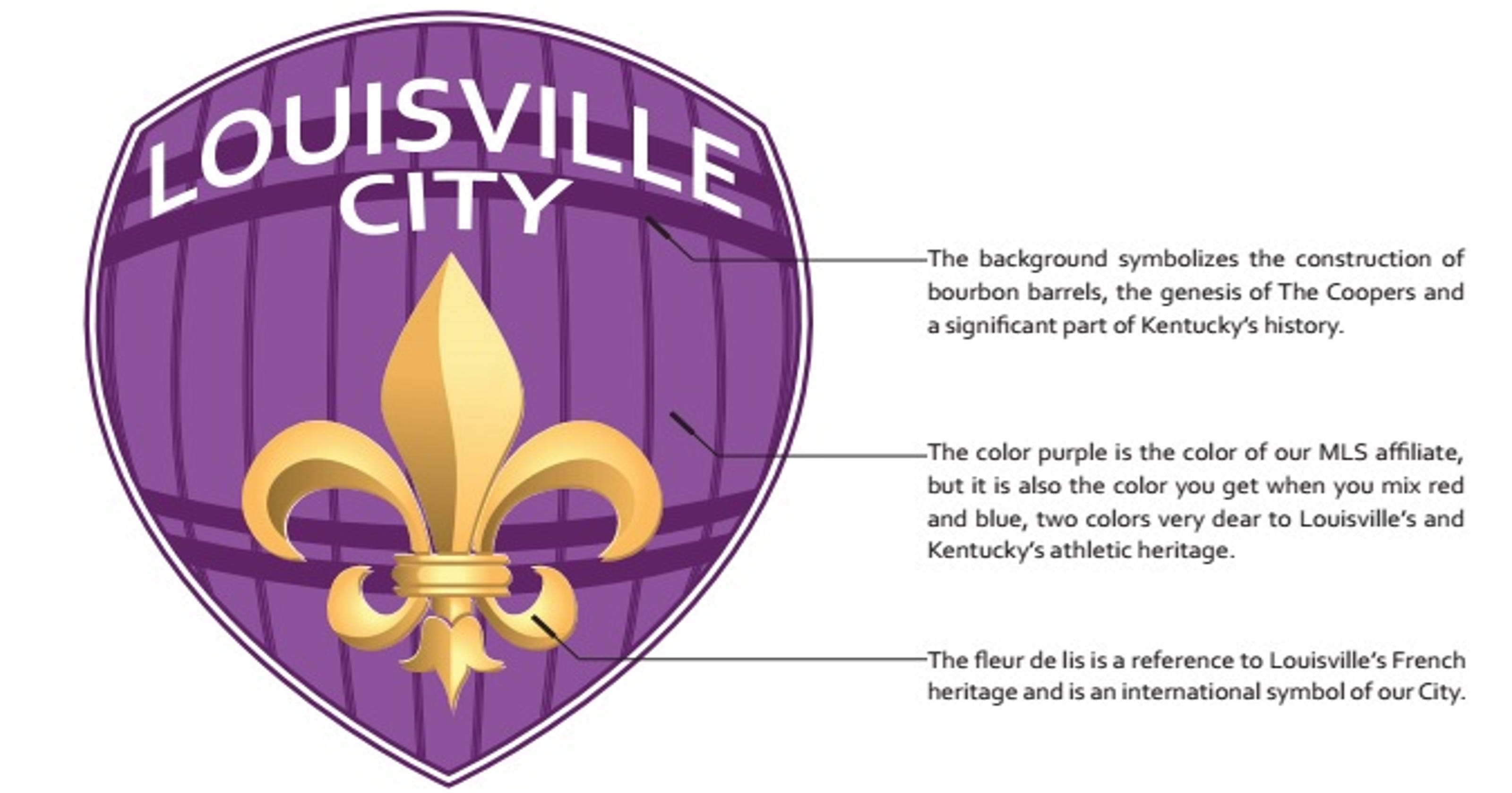 Louisville pro soccer club unveiled Wednesday