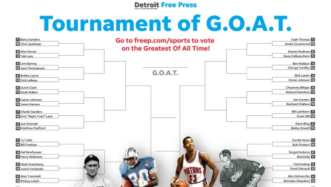 Who is the greatest player in Detroit pro sports team history? Here's the Free Press 2018 bracket, with regions for the Tigers, Lions, Pistons and Red Wings.