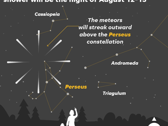 080218-Perseid-meteors_Online