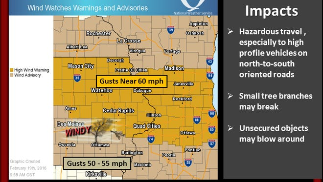 High wind advisory today.