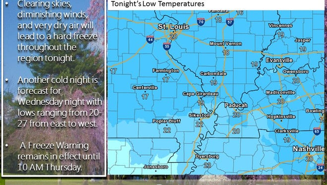 The National Weather Service issued a freeze warning Monday that is in effect until 10 a.m. Thursday. Meteorologists warned a hard freeze could damage sensitive plants.