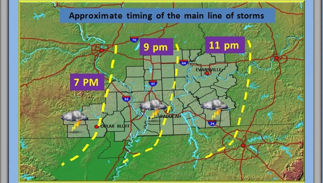 Storm arrival time predictions.