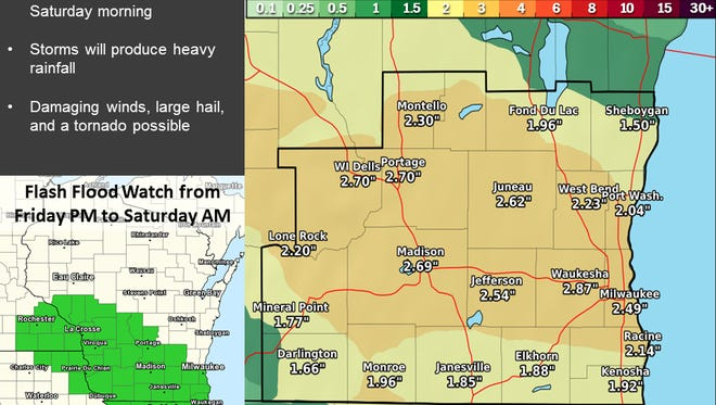 Most of southern Wisconsin under a flash flood watch starting at 4 p.m. continuing into Saturday morning.