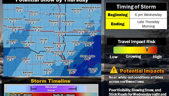 A weather graphic from Wednesday, Jan. 10