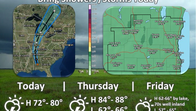 The National Weather Service in Sullivan says thunderstorms today could bring heavy rain.