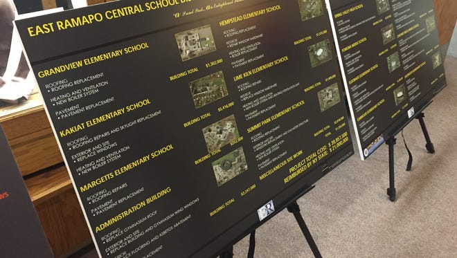 A sign detailing building repairs included in the East Ramapo school district's $40 million bond proposal stands in the administration building on Tuesday. The proposal was defeated in a public vote.