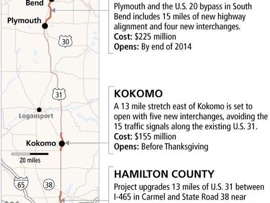 Kokomo US Bypass Should Cut Commutes - Us 31 project map