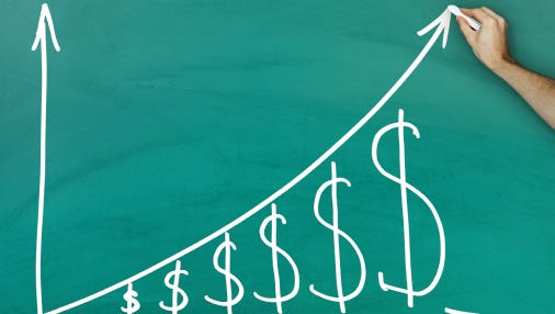 Dollar growth chart.