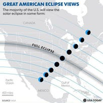 Eclipse 2017: What you need to know