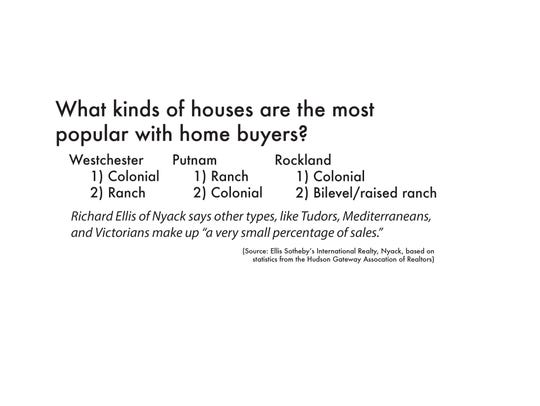 What kinds of houses are the most popular with home