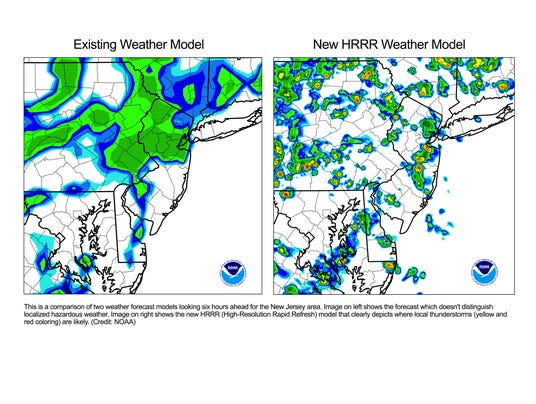 New weather model will improve storm forecasts a comparison of two weather forecast models looking six hours ahead for the new jersey area image on left shows the forecast which doesnt distinguish sciox Choice Image