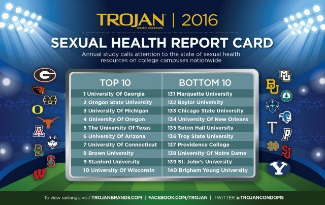 Sexual health faculty credit