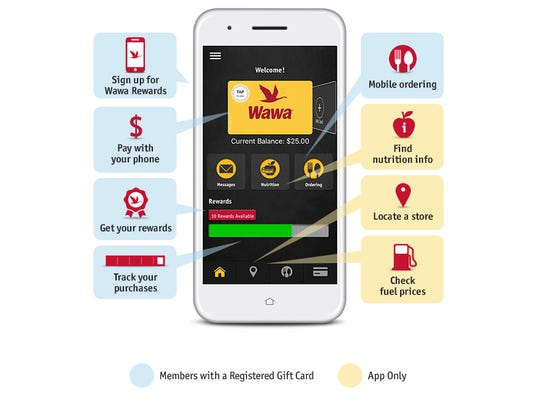 Here are some of the features you can find on the Wawa app, including mobile ordering.