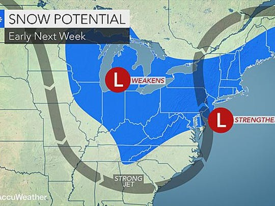 Potential snow fall early next week.