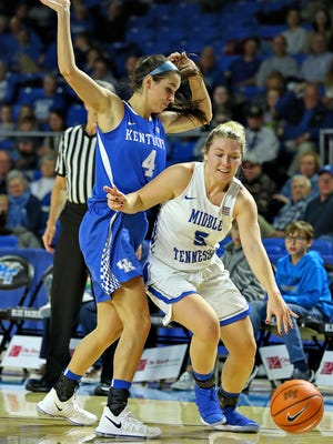 MTSU guard Abbey Sissom drives against Kentucky's Maci Morris in their game at Murphy Center on Dec. 28, 2017.