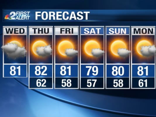 weather-1109-wed-nbc2-7day-web.jpg