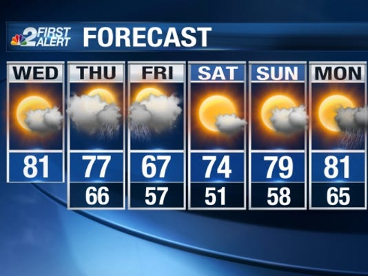 weather-1207-wed-nbc2-7day-web.jpg
