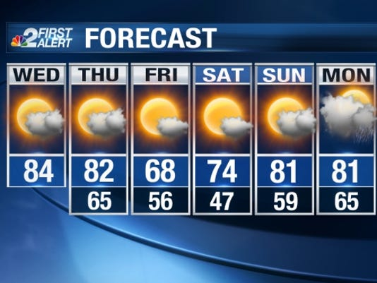 weather-1228-wed-nbc2-7day-web.jpg