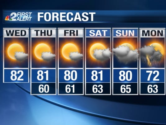 weather-0118-wed-nbc2-7day-web.jpg