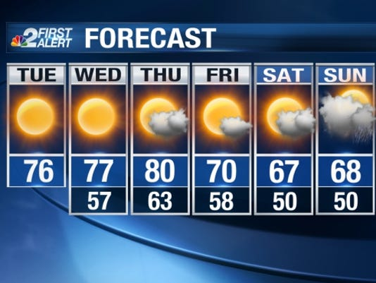 weather-0124-tues-nbc2-7day-web.jpg