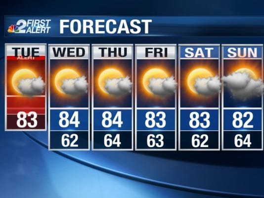 weather-0307-tues-nbc2-7day-web.jpg