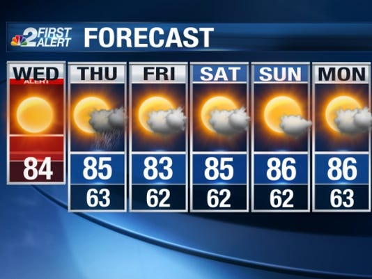 weather-0322-wed-nbc2-7day-web.jpg