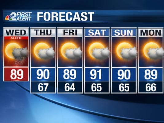 weather-0412-wed-nbc2-7day-web.jpg