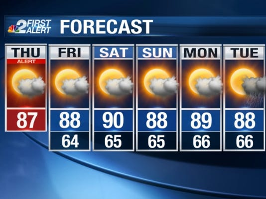weather-0413-thurs-nbc2-7day-web.jpg