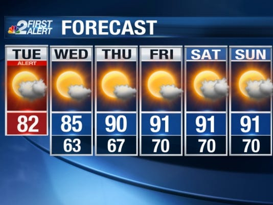 weather-0425-tues-nbc2-7day-web.jpg