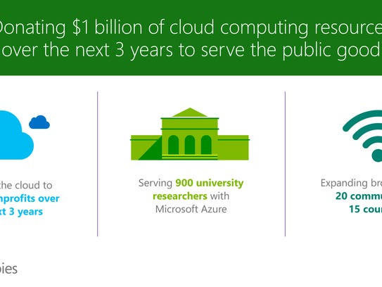 Microsoft is announcing that it will allocate $1 billion