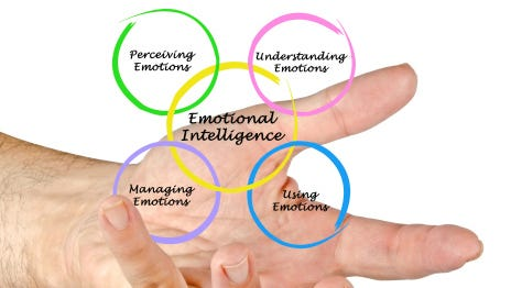 Emotional intelligence differs from a person's cognitive intelligence, which is measured by an IQ test.