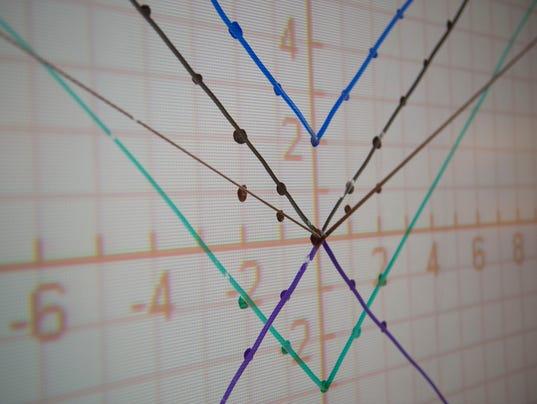 1022 Algebra II 3