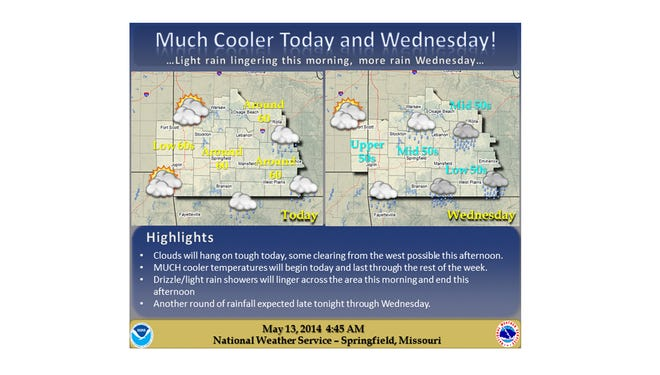 Weather for May 13, 2014