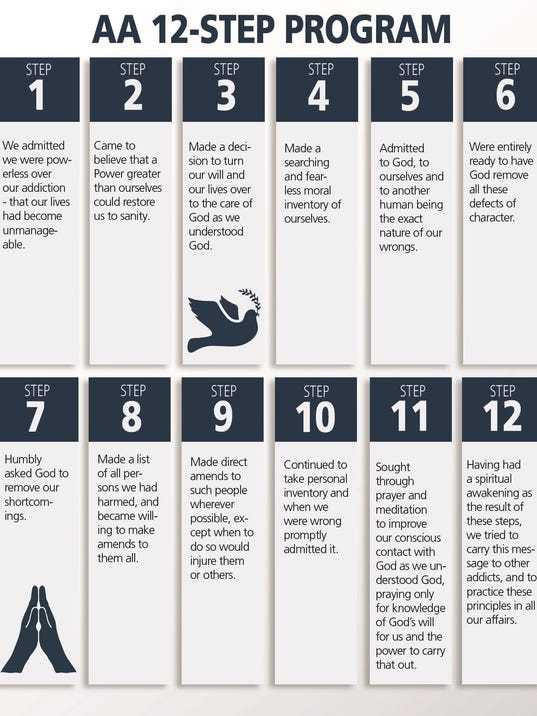 what is the 12 step program for drug addictions