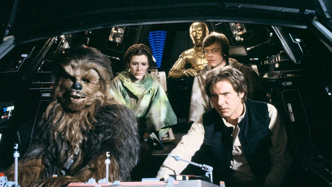"""Which """"Star Wars"""" character do you identify with?"""