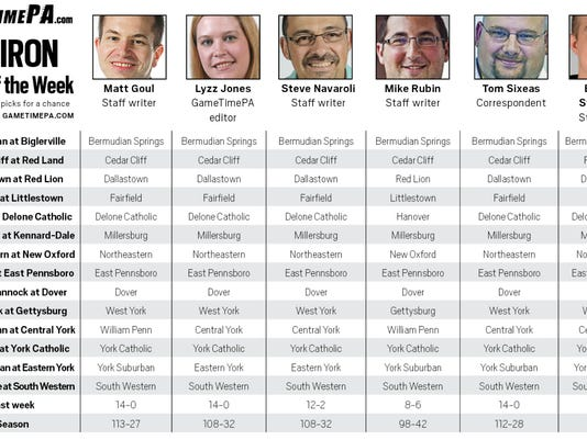 GameTimePA.com's Week 10 football predictions. Click the image to see a larger version.