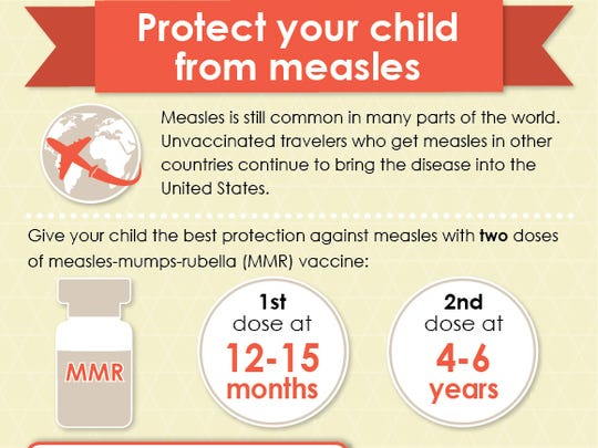 Information from the CDC about protecting your child from measles