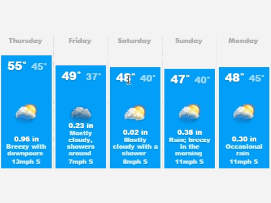 635859365643079012-1217weather.png