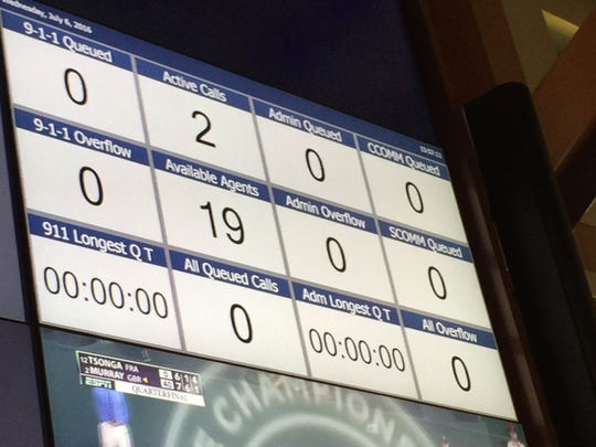 A screen shows how many active calls Monmouth County